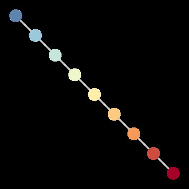 docs/src/assets/tutorials/adapt_line.png