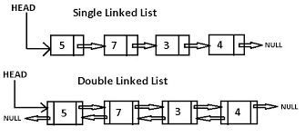 uebung_13/images/linked_list.png