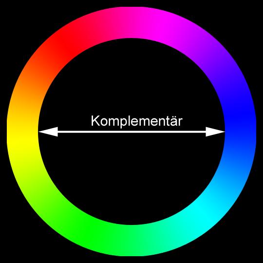 Diagrams/Komplementär.png